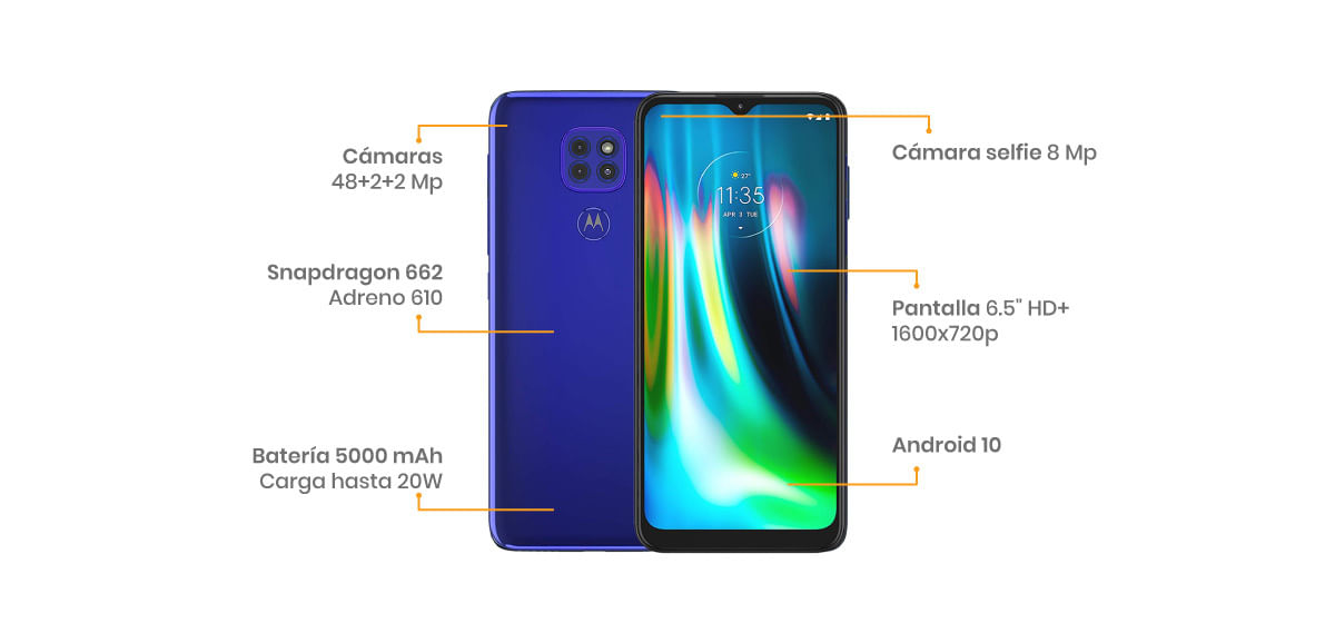 El Moto G9 Play viene con 3 cámaras de 48 + 2 + 2 MP y una frontal de 16 MP, de igual forma cuenta con un enorme procesador Snapdragon 662